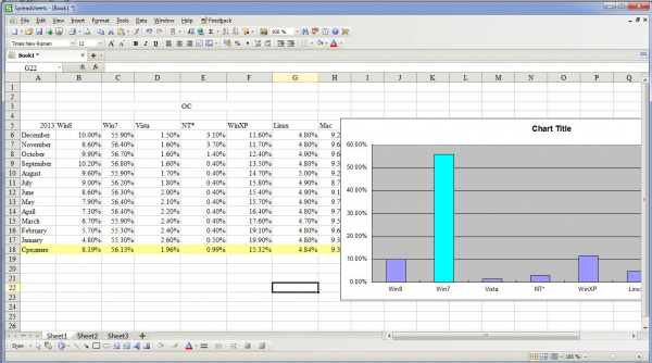 Kingsoft Spreadsheets основное окно