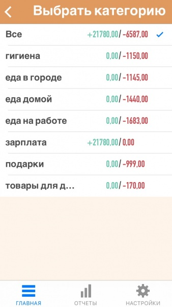 Pocket Finance отчёты по категориям